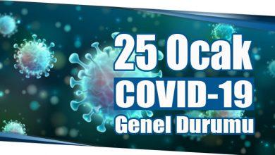 Photo of 25 Ocak COVID-19 Genel Durumu