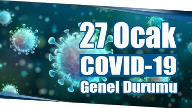 Photo of 27 Ocak COVID-19 Genel Durumu