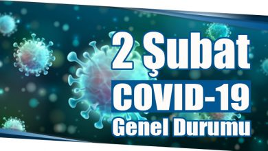 Photo of 2 Şubat COVID-19 Genel Durumu