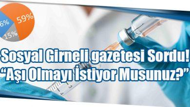 Photo of Sosyal Girneli gazetesi Sordu! Aşı Olmayı İstiyor Musunuz?