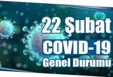 Photo of 22 Şubat COVID-19 Genel Durumu