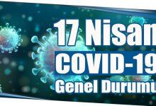 Photo of 17 Nisan COVID-19 Genel Durumu