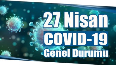 Photo of 27 Nisan COVID-19 Genel Durumu