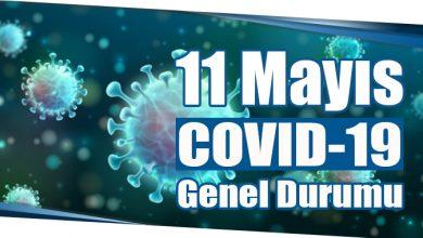 Photo of 11 Mayıs COVID-19 Genel Durumu