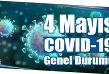 Photo of 4 Mayıs COVID-19 Genel Durumu